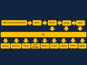 EnergieWerks Platform
